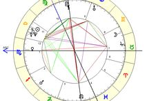 Horoszkóp