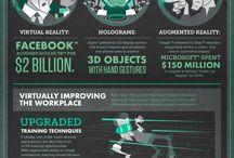 Virtual Reality & Education / Virtual Reality - Realidad Virtual