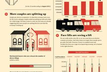 Infographics Galore! / by Maija Colombe
