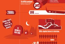 infograph: / by Kelly Overton
