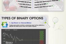 binary option