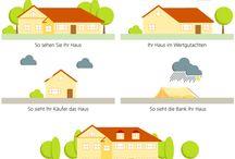 Immobilien / Bewertung