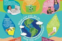 sustainabilty and recycling
