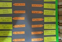 Sınıf içi faaliyetler / Görev panosu...