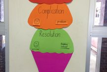 Narrative 'Ice-Cream' / Helping young students to learn the structure and components of creating a narrative.