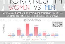 Migraine Infographics / Infographics on migraines and magnesium deficiency. http://www.magtabsr.com/