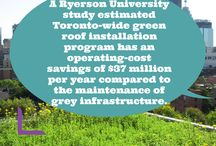 Economic Benefits of Green Design