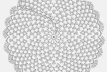gráficos de centros redondos
