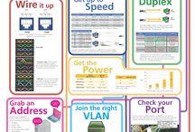 Redes / Comunicaciones, transmisión datos y voz, tcp, ip, protocolos