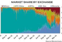 Bitcoin Fiat Exchanges