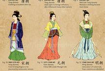 Kimono / history and pictures of kimono