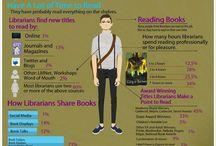 Librarian stuff / by Linda Mercer