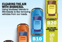 Biodiesel / #Biodiesel is a fuel made from soybean oil and used in diesel vehicles. Biodiesel use promotes improving air quality and supports economic growth.