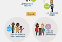 French: la famille