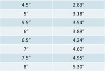 Quilting Measurements