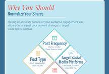 Tool Social Media Marketing