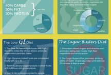 G I Diet Time / Low Glycemic Foods/Meals / by Thera