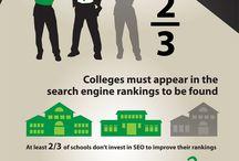SEO: Higher Education SEO