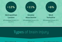 Brain Injury Helps