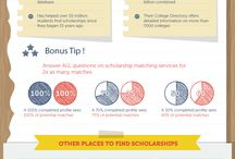 College scholarships / Scholarships