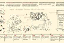 Cum va evolua tehnologia in medicina?