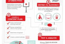 The Marketing Is - Social Media Marketing