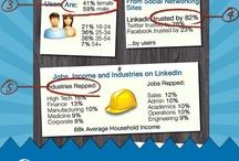LinkedIn / Tips to help you Make the Most of LinkedIn