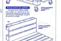 Mes prochains projets