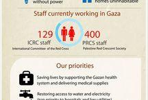 International Committee of the Red Cross / Προσοχή ο παρών πίνακας δεν αποτελεί σε καμία περίπτωση την επίσημη παρουσία του οργανισμού στο Pinterest.