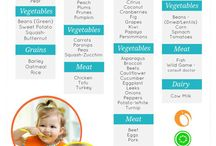 Nutrition tips for babies / Find baby nutrition tips in graphical manners. baby diet chart month by month by top pediatrician in India