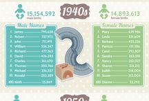 Magical Baby Names / Different magical names for beautiful babies and children