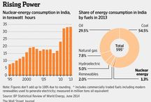Power - Electricity