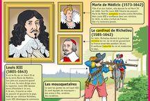 Ecole : histoire