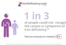 European Iron Deficiency Survey - Facts & Figures / These are the results of a survey in seven European countries involving 10,272 participants. The survey aimed to gain an understanding of the level of awareness of iron deficiency and/or iron deficiency anaemia amongst the general population, as well as perceptions of the disease and its symptoms.