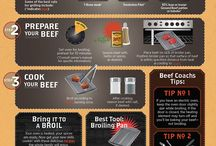 """Romancing The Stove / BEEF shows its romantic side when treated with the sweet heat techniques used in braising, broiling, and stewing.  It truly knows how to """"Romance the Stove!"""""""