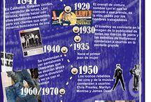 Bless Jean - Historia Del Jean