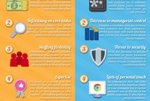 random infographics / by Tasos Flambouras