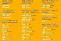 Lernen German