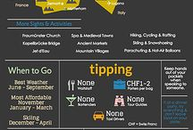 Traveling cheat sheets