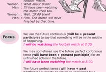 past and future continuous tense for grade 4 lesson plan