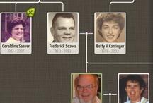 Genealogy Labeled Apps