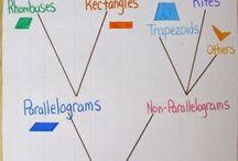 Teaching Math: Geometry