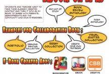 IPad Lesson Ideas