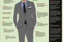 Moda masculin