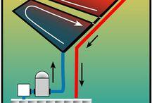 Ηλιακοί Θερμοσίφωνες - Solar Heaters