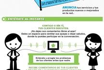 Social Media en Espanol/Tecnologia en la Clase