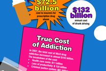 Addiction/Recovery/Mental Health / by Tracey Mead