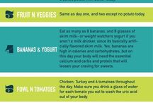 7 day cleanse diet