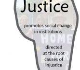 Social Justice for Parental Alienation Victims / Developing a social discourse about parental alienation as a social pathology