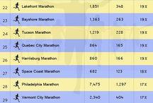 Endurance Race Bucket List